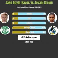 Jake Doyle-Hayes vs Jevani Brown h2h player stats