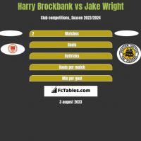 Harry Brockbank vs Jake Wright h2h player stats