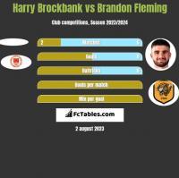 Harry Brockbank vs Brandon Fleming h2h player stats
