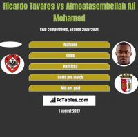 Ricardo Tavares vs Almoatasembellah Ali Mohamed h2h player stats