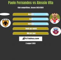 Paolo Fernandes vs Alessio Vita h2h player stats