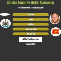 Sandro Tonali vs Birkir Bjarnason h2h player stats