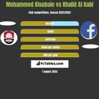 Mohammed Alsubaie vs Khalid Al Kabi h2h player stats