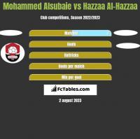 Mohammed Alsubaie vs Hazzaa Al-Hazzaa h2h player stats