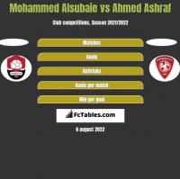 Mohammed Alsubaie vs Ahmed Ashraf h2h player stats