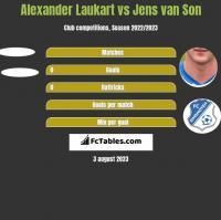 Alexander Laukart vs Jens van Son h2h player stats