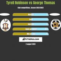 Tyrell Robinson vs George Thomas h2h player stats
