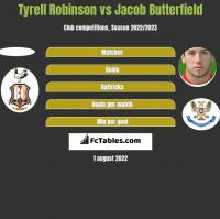 Tyrell Robinson vs Jacob Butterfield h2h player stats