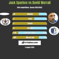 Jack Sparkes vs David Worrall h2h player stats