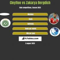 Cleylton vs Zakarya Bergdich h2h player stats
