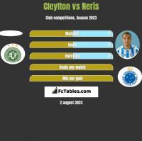 Cleylton vs Neris h2h player stats