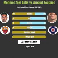 Mehmet Zeki Celik vs Arnaud Souquet h2h player stats