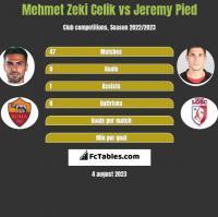 Mehmet Zeki Celik vs Jeremy Pied h2h player stats