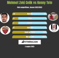 Mehmet Zeki Celik vs Kenny Tete h2h player stats