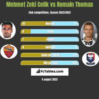 Mehmet Zeki Celik vs Romain Thomas h2h player stats