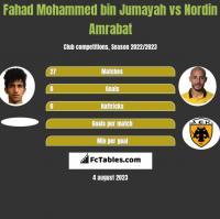 Fahad Mohammed bin Jumayah vs Nordin Amrabat h2h player stats