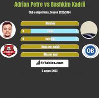 Adrian Petre vs Bashkim Kadrii h2h player stats
