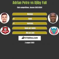 Adrian Petre vs Djiby Fall h2h player stats