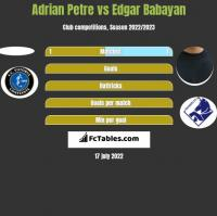 Adrian Petre vs Edgar Babayan h2h player stats