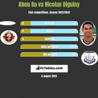 Abou Ba vs Nicolas Diguiny h2h player stats
