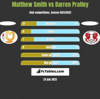 Matthew Smith vs Darren Pratley h2h player stats