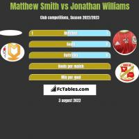 Matthew Smith vs Jonathan Williams h2h player stats