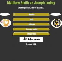 Matthew Smith vs Joseph Ledley h2h player stats