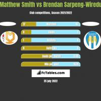 Matthew Smith vs Brendan Sarpeng-Wiredu h2h player stats