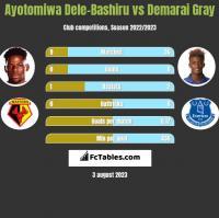Ayotomiwa Dele-Bashiru vs Demarai Gray h2h player stats