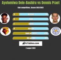 Ayotomiwa Dele-Bashiru vs Dennis Praet h2h player stats