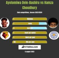 Ayotomiwa Dele-Bashiru vs Hamza Choudhury h2h player stats