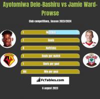 Ayotomiwa Dele-Bashiru vs Jamie Ward-Prowse h2h player stats