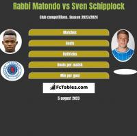 Rabbi Matondo vs Sven Schipplock h2h player stats