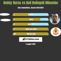 Bobby Burns vs Boli Bolingoli-Mbombo h2h player stats