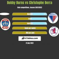 Bobby Burns vs Christophe Berra h2h player stats