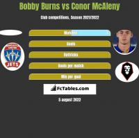 Bobby Burns vs Conor McAleny h2h player stats