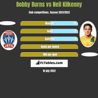 Bobby Burns vs Neil Kilkenny h2h player stats