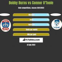 Bobby Burns vs Connor O'Toole h2h player stats
