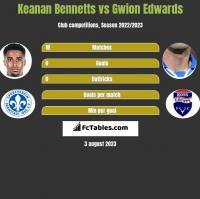 Keanan Bennetts vs Gwion Edwards h2h player stats
