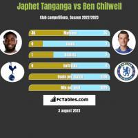 Japhet Tanganga vs Ben Chilwell h2h player stats