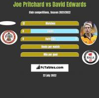 Joe Pritchard vs David Edwards h2h player stats