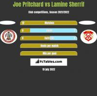 Joe Pritchard vs Lamine Sherrif h2h player stats