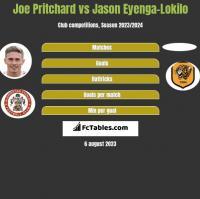 Joe Pritchard vs Jason Eyenga-Lokilo h2h player stats