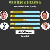 Oliver Skipp vs Erik Lamela h2h player stats
