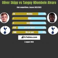 Oliver Skipp vs Tanguy NDombele Alvaro h2h player stats