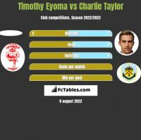Timothy Eyoma vs Charlie Taylor h2h player stats