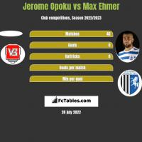 Jerome Opoku vs Max Ehmer h2h player stats
