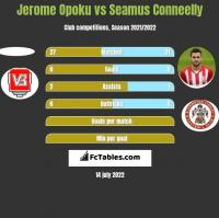 Jerome Opoku vs Seamus Conneelly h2h player stats