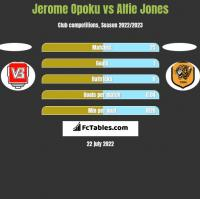 Jerome Opoku vs Alfie Jones h2h player stats