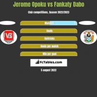 Jerome Opoku vs Fankaty Dabo h2h player stats